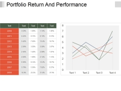 Portfolio Return And Performance Template 2 Ppt PowerPoint Presentation Summary Images