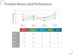 Portfolio Return And Performance Templates 1 Ppt PowerPoint Presentation Guide