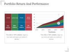 Portfolio Return And Performance Templates 2 Ppt PowerPoint Presentation Gallery