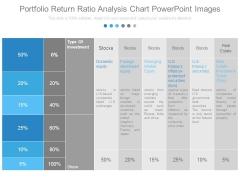 Portfolio Return Ratio Analysis Chart Powerpoint Images