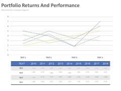 Portfolio Returns And Performance Ppt Slides