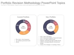 Portfolio Revision Methodology Powerpoint Topics