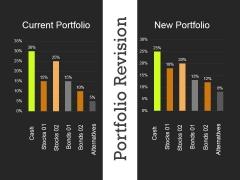 Portfolio Revision Ppt PowerPoint Presentation Styles Guidelines
