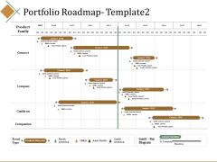 Portfolio Roadmap Ppt PowerPoint Presentation Summary Professional