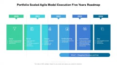 Portfolio Scaled Agile Model Execution Five Years Roadmap Topics