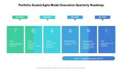 Portfolio Scaled Agile Model Execution Quarterly Roadmap Microsoft