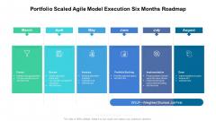 Portfolio Scaled Agile Model Execution Six Months Roadmap Microsoft