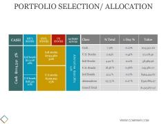 Portfolio Selection Allocation Ppt PowerPoint Presentation Summary