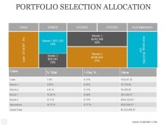 Portfolio Selection Allocation Ppt PowerPoint Presentation Visual Aids