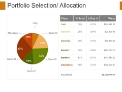 Portfolio Selection Allocation Template 2 Ppt PowerPoint Presentation Layouts Show