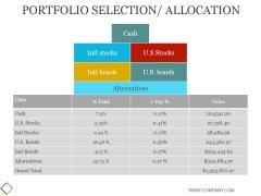 Portfolio Selection Allocation Template Ppt PowerPoint Presentation Example 2015