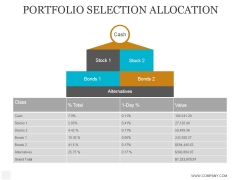 Portfolio Selection Allocation Template Ppt PowerPoint Presentation Pictures