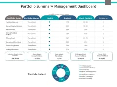 Portfolio Summary Management Dashboard Ppt PowerPoint Presentation Pictures Visuals