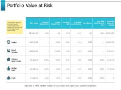 Portfolio Value At Risk Ppt PowerPoint Presentation Visual Aids Portfolio