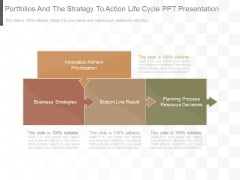 Portfolios And The Strategy To Action Life Cycle Ppt Presentation