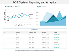 Pos System Reporting And Analytics Ppt PowerPoint Presentation Summary Gallery