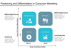 Positioning And Differentiation In Consumer Marketing Ppt Powerpoint Presentation Styles Pictures
