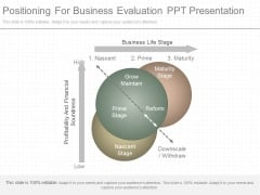 Positioning For Business Evaluation Ppt Presentation