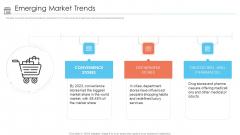 Positioning Store Brands Emerging Market Trends Ppt Outline Show PDF