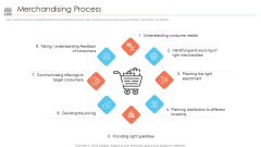 Positioning Store Brands Merchandising Process Ppt Layouts Samples PDF