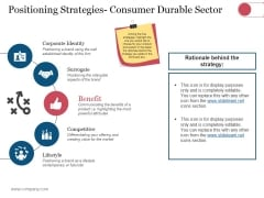 Positioning Strategies Consumer Durable Sector Ppt PowerPoint Presentation Infographics Slide Portrait