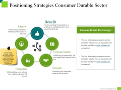 Positioning Strategies Consumer Durable Sector Ppt PowerPoint Presentation Pictures Slides