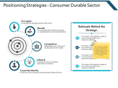 Positioning Strategies Consumer Durable Sector Ppt Powerpoint Presentation Slides Infographic Template