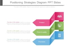 Positioning Strategies Diagram Ppt Slides