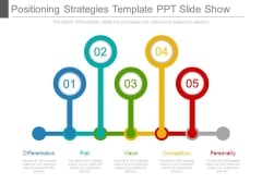 Positioning Strategies Template Ppt Slide Show