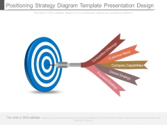 Positioning Strategy Diagram Template Presentation Design