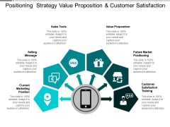 Positioning Strategy Value Proposition And Customer Satisfaction Ppt PowerPoint Presentation Gallery Templates