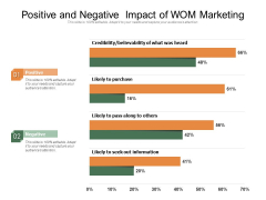 Positive And Negative Impact Of WOM Marketing Ppt PowerPoint Presentation Model Slide