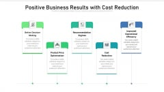 Positive Business Results With Cost Reduction Ppt PowerPoint Presentation Styles Graphics Tutorials PDF