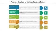 Possible Solution To Various Business Issues Ppt Pictures Portrait PDF