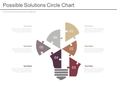 Possible Solutions Circle Chart Ppt Slides