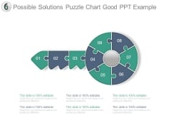 Possible Solutions Puzzle Chart Good Ppt Example
