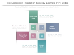 Post Acquisition Integration Strategy Example Ppt Slide