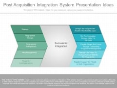 Post Acquisition Integration System Presentation Ideas