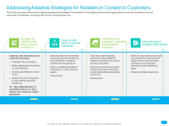 Post COVID Recovery Strategy For Retail Industry Addressing Adaptive Strategies For Retailers In Context To Customers Pictures PDF