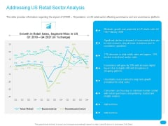 Post COVID Recovery Strategy For Retail Industry Addressing US Retail Sector Analysis Clipart PDF