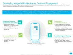 Post COVID Recovery Strategy For Retail Industry Developing Integrated Mobile App For Customer Engagement Microsoft PDF