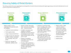 Post COVID Recovery Strategy For Retail Industry Ensuring Safety Of Retail Workers Slides PDF