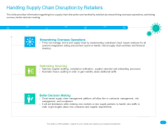 Post COVID Recovery Strategy For Retail Industry Handling Supply Chain Disruption By Retailers Demonstration PDF