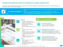 Post COVID Recovery Strategy For Retail Industry Response Adapt And Revive Initiatives In Sales Department Guidelines PDF
