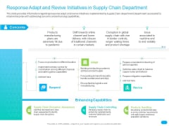Post COVID Recovery Strategy For Retail Industry Response Adapt And Revive Initiatives In Supply Chain Department Guidelines PDF
