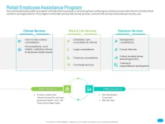 Post COVID Recovery Strategy For Retail Industry Retail Employee Assistance Program Rules PDF