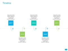 Post COVID Recovery Strategy For Retail Industry Timeline Portrait PDF
