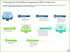 Post COVID Recovery Strategy Oil Gas Industry 7 Strategies For Oil And Gas Companies To Thrive In Recovery Designs PDF