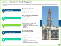 Post COVID Recovery Strategy Oil Gas Industry Actions Performed By O And G Companies Information PDF