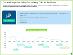 Post COVID Recovery Strategy Oil Gas Industry COVID 19 Impact On Oil And Gas Industry Calls For Resilience Background PDF